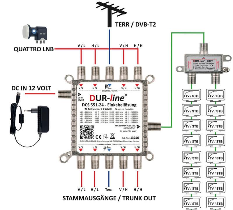 Dur-Line-DCS-551-24-Installation-einkabelloesung