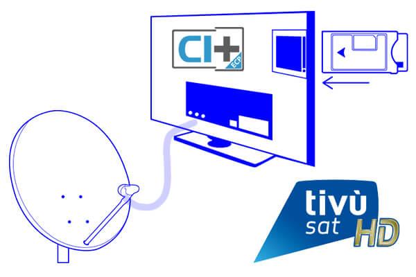 Tivusat-Modul-anschliessen-in-Smart-TV-1