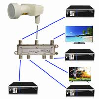 Unicable LNB