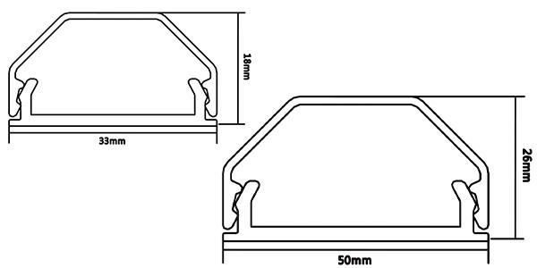Kabelkanal-Masse