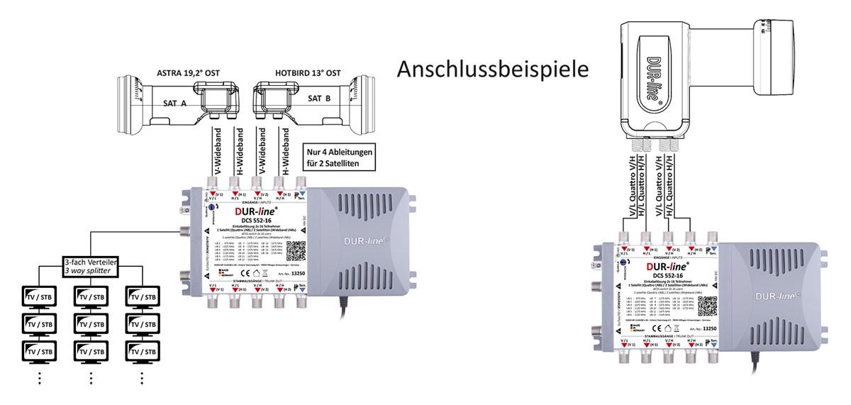 dur-line-dcs-552-16-Einkabel-Multischalter-astra-hotbird