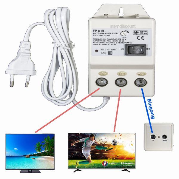 TV Antennenverstärker für 2 Geräte