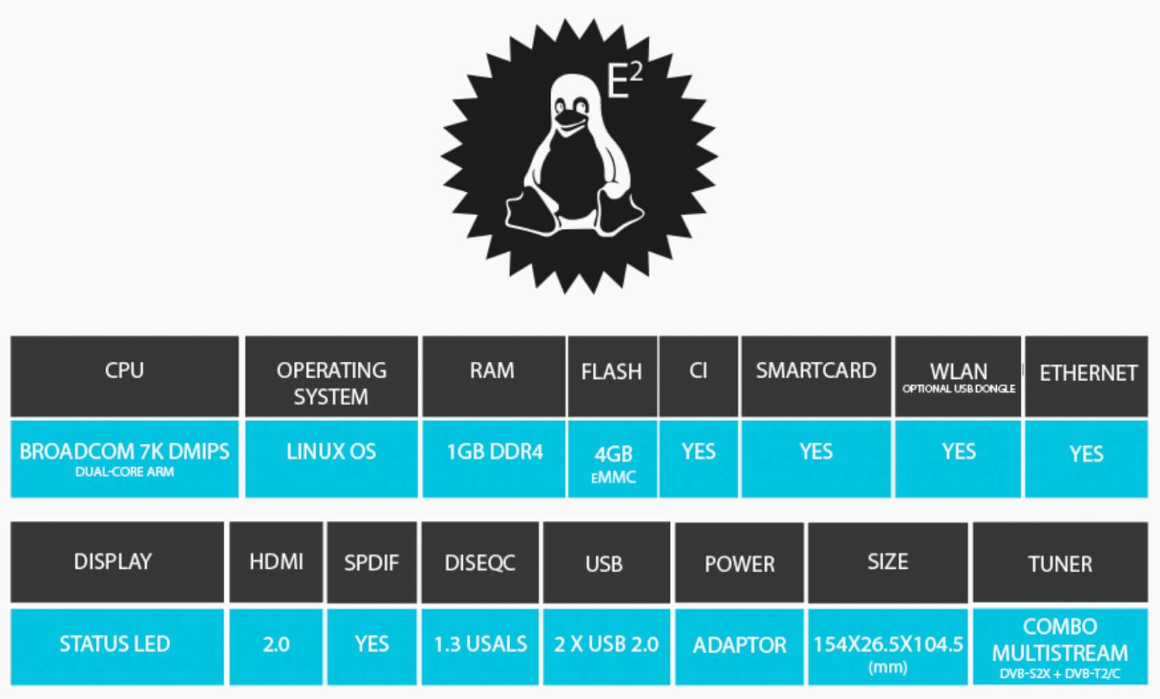 Qviart-Lunix-4k-Hardware-unterstuetzung