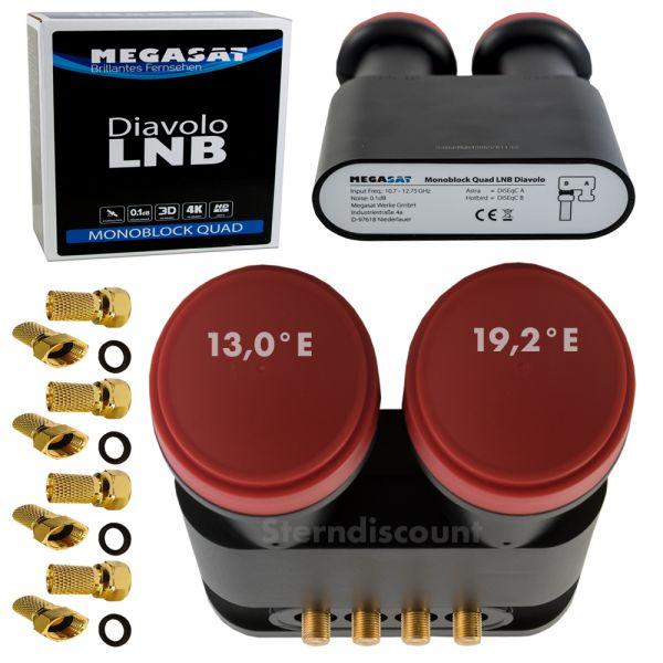 Megasat Monoblock Quad LNB
