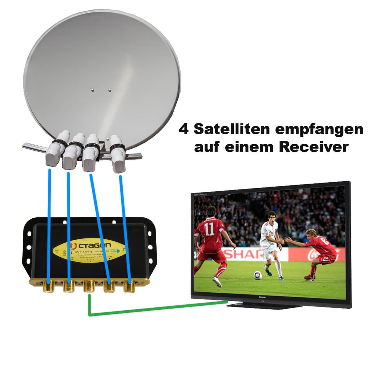 4-satelliten-Einstellen-DiSEqC-4-1-einstellen