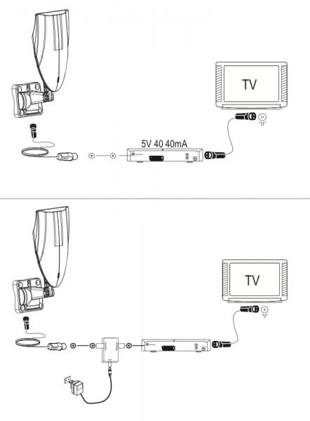Anleitung DVB-T2 aussenantenne