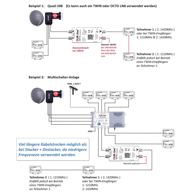 dur-line-ucp-21-einkabelloesung_instalation_beispiel