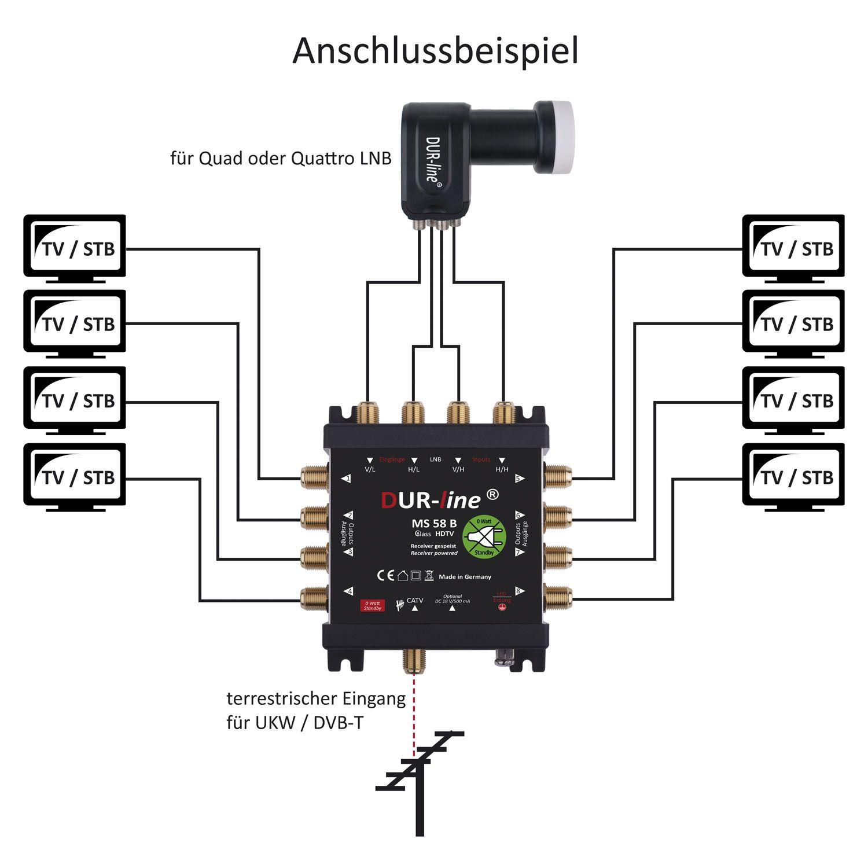 dur-line-ms-58-b-eco-stromlos-multischalter_anschlussbeispiel